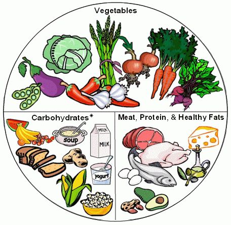 Diabetes: Healthy Eating   California Pacific Medical Center
