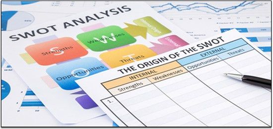 10 Free SWOT Analysis Templates With Examples | Each SWOT Template ...