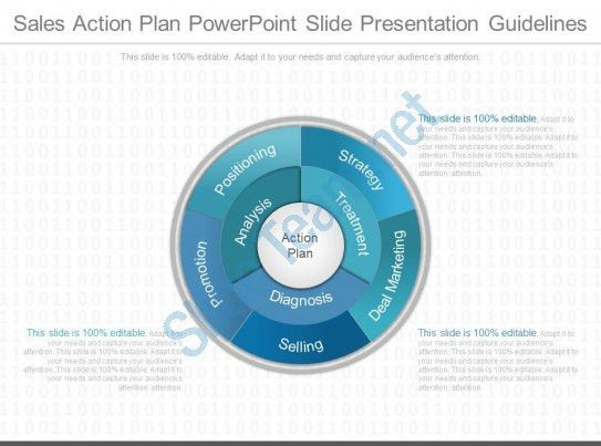 A Sales Action Plan Powerpoint Slide Presentation Guidelines | PPT ...