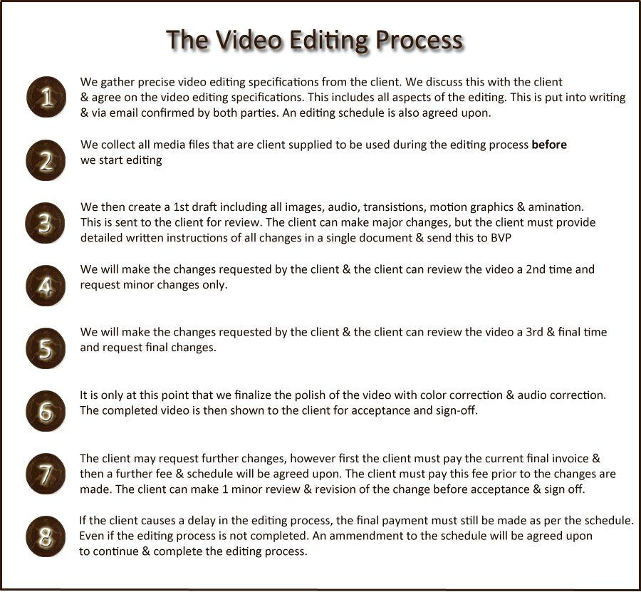 Video Editing Process & Terms - Bangkok Video Productions