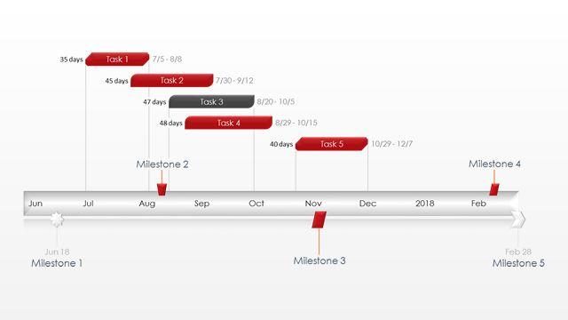Office Timeline: Construction Schedule - Free Gantt templates