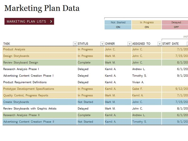 Marketing Project Plan Template For Excel 2013 Inside Project ...