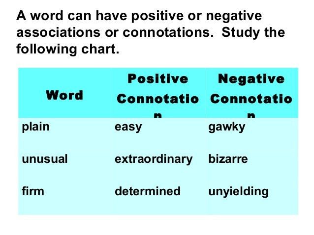 Denotation and-connotation