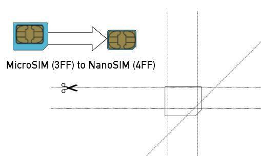 How to cut SIM into Micro SIM or Nano SIM - All Geek News