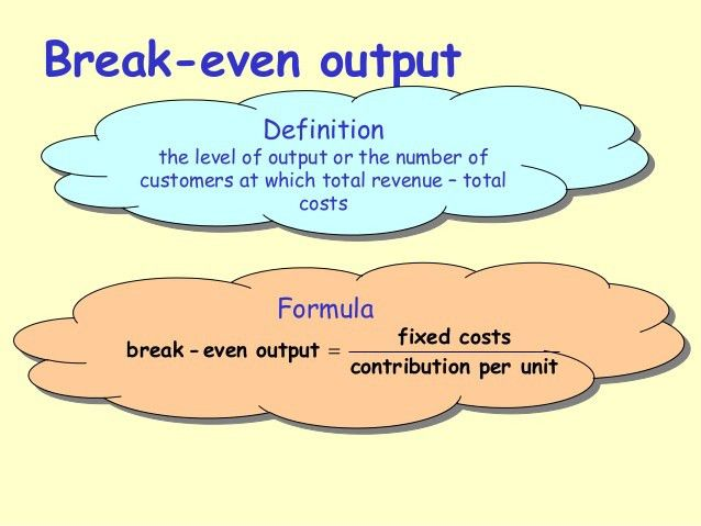 1.12 using breakeven analysis to make decisions