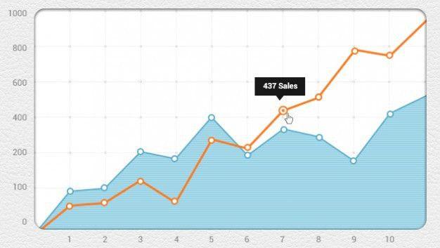 Sales Graph Design Template PSD file | Free Download