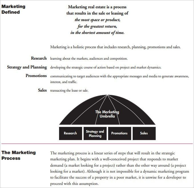 Real Estate Marketing Plan Template - Free PDF Documents Download ...