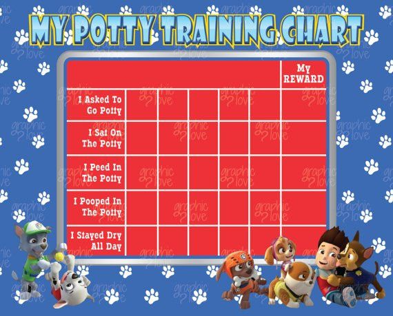 Printable Paw Patrol Potty Training Chart FREE Punch Cards