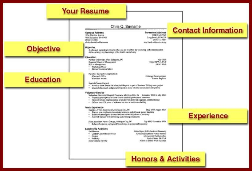 Download Preparing A Resume | haadyaooverbayresort.com