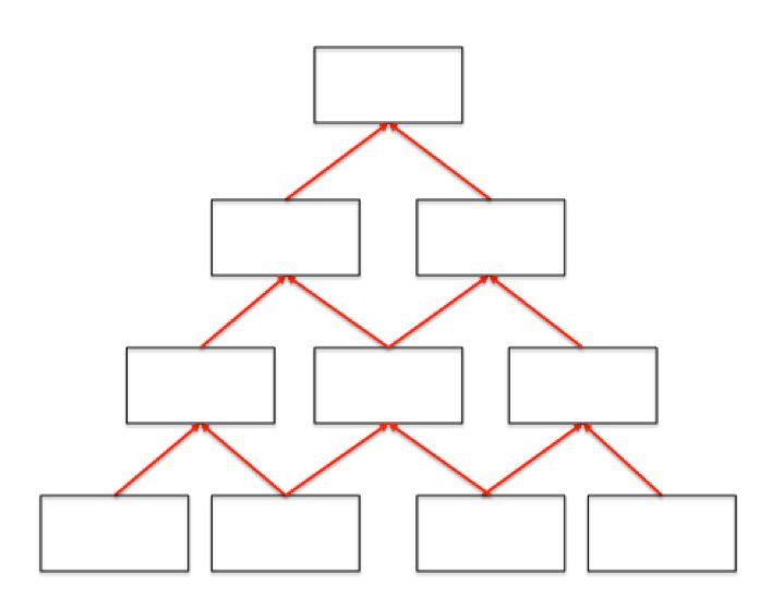 Pyramid Words | BrainPlay Wiki | FANDOM powered by Wikia