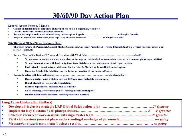 Sample Business Action Plan Template. Business Plan Template ...
