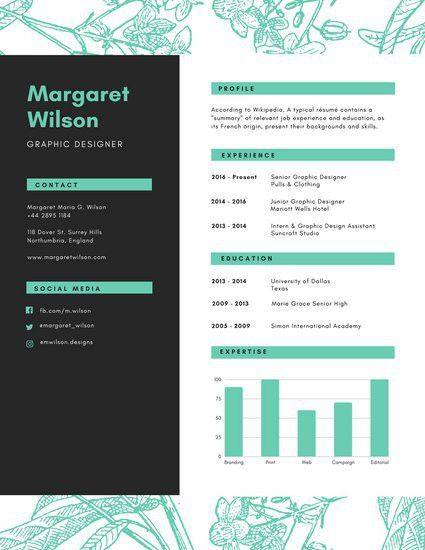 Grey Aqua Vintage Floral Graphic Designer Resume - Templates by Canva