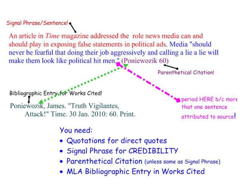 Signal Phrases, Parenthetical Citations, MLA Bibliographies | AP ...