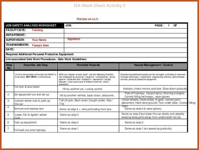Pictures Job Hazard Analysis Worksheet - Toribeedesign