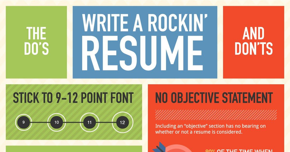 How to Write a Resume - Writing a resume? Make sure your resume ...