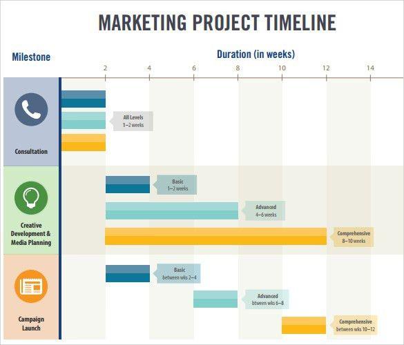 Marketing Timeline - 10+ Free Download for PDF , Doc , Excel