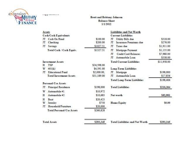 Financial ratio and SWOT analysis