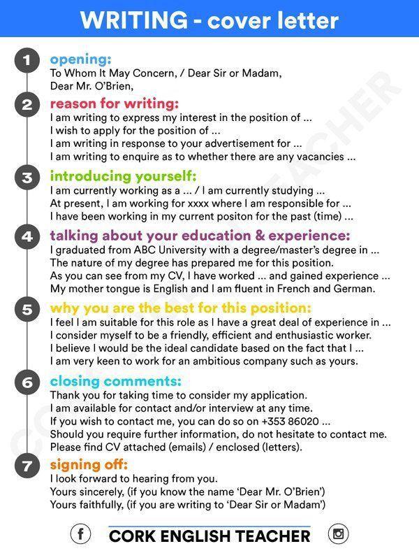Best 25+ Writing internships ideas on Pinterest | Cover letter ...