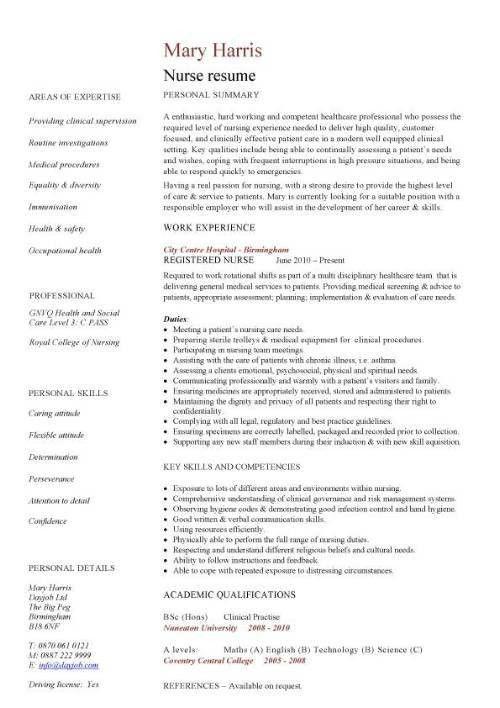 Nursing Resume Example - Resume Templates