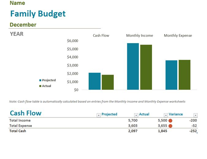 Family budget - Office Templates