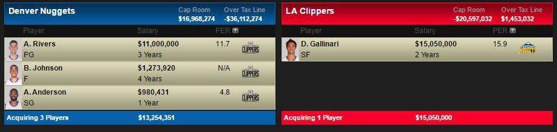 NBA Rumors: Danilo Gallinari freshest name on trade market ...