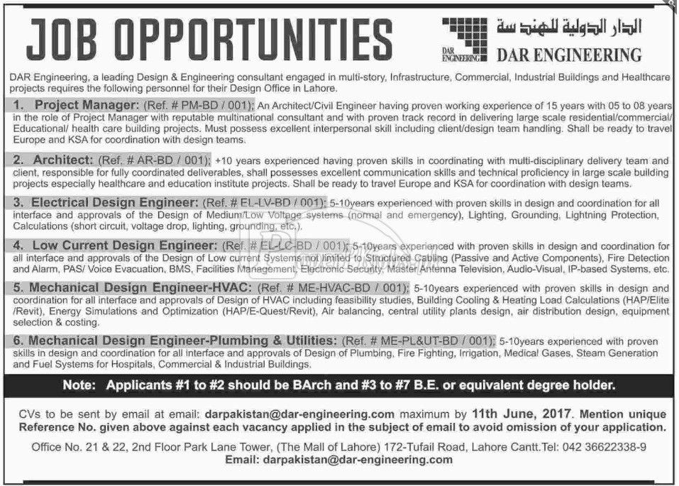 HVAC mechanical engineer jobs in lahore 4 june 2017 Archives ...