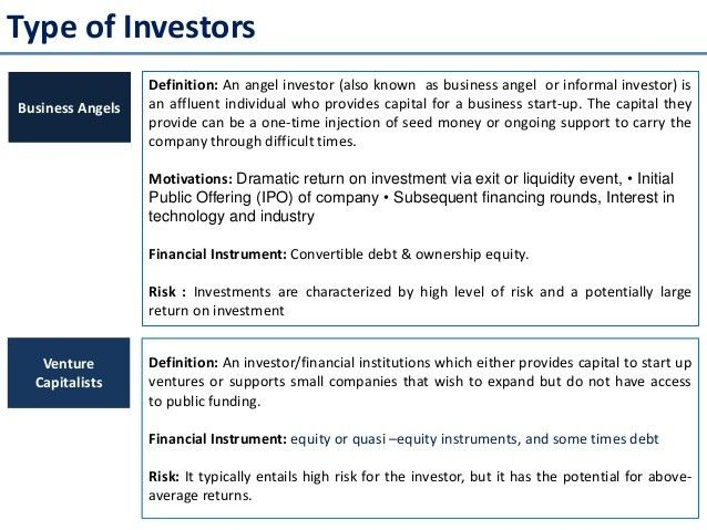 Introduction to private equity & venture capitalist fund