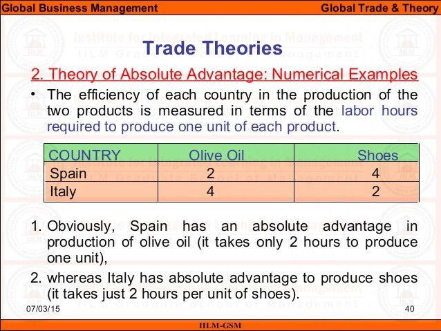 Gbm unit-02 (global trade & theory)