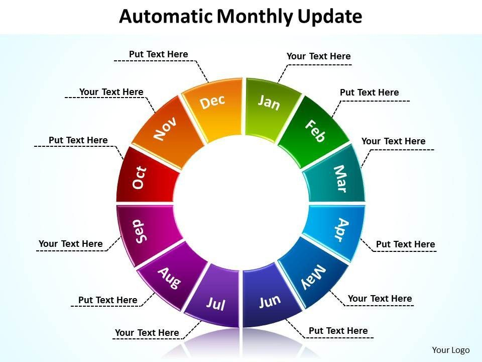automatic monthly update with segmented pie chart powerpoint ...