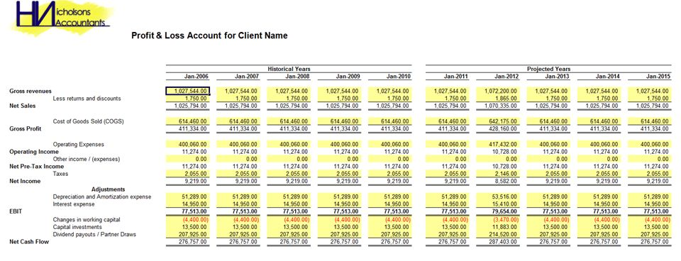 Business Valuation System - Excel Template