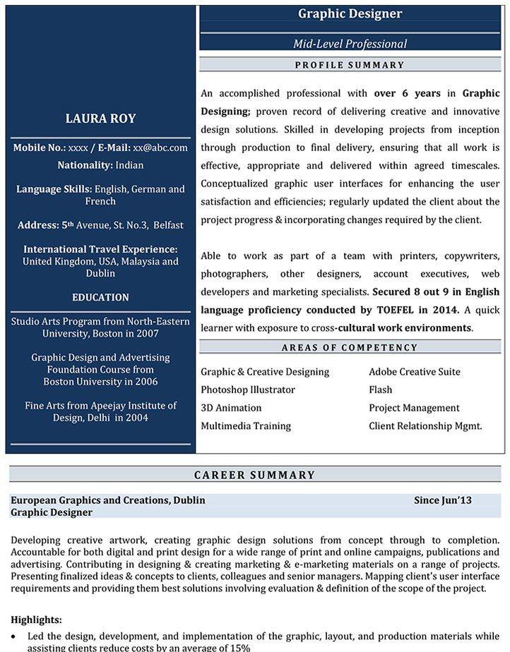 Graphic Designer CV Format – Graphic Designer Resume Sample and ...