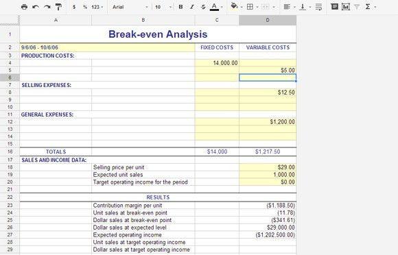 Break-Even Analysis using Free Templates