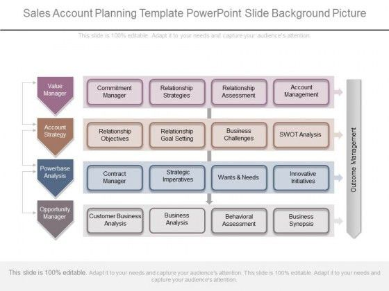 Sales Account Planning Template Powerpoint Slide Background ...