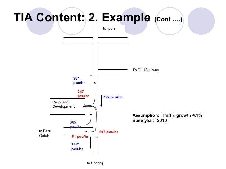 02 traffic impact assessment