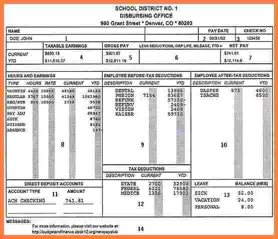9+ free pay stub template online | Securitas Paystub