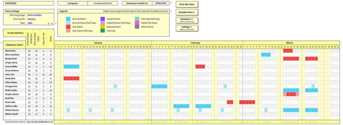 employee attendance tracker - Template
