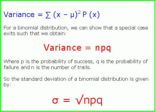 The standard deviation of a binomial distribution