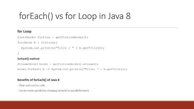 Java67: 10 Examples of forEach() method in Java 8 | Java ...