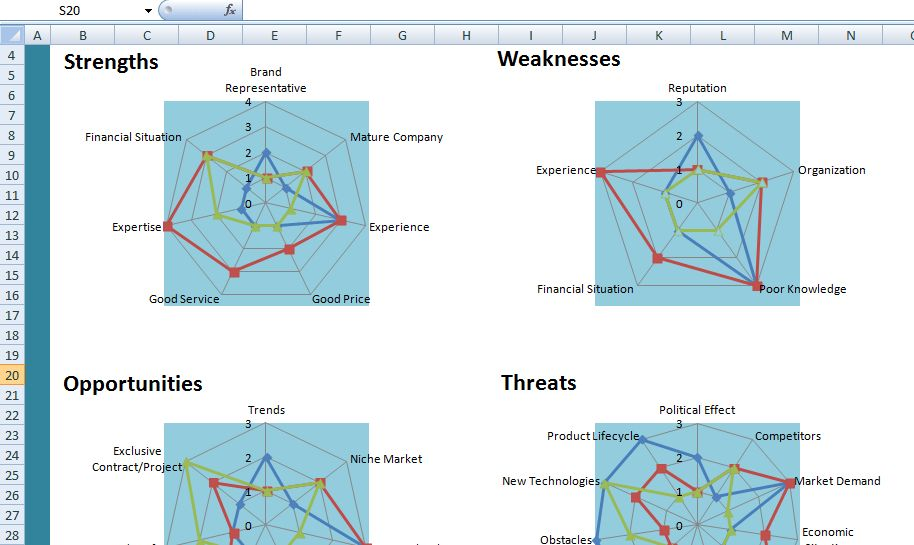 Get SWOT Analysis Excel Template | Microsoft Office Excel ...
