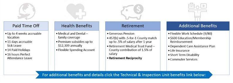 Job Opportunities | Join the San Bernardino County Team!