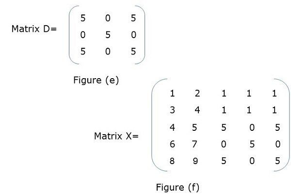 Parallel Algorithm Matrix Multiplication