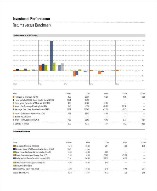 Company Report Template. Business-Report-Template-For-Microsoft ...