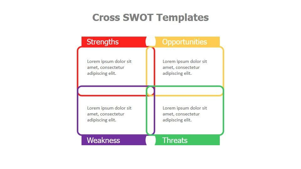 Modern SWOT Analysis - PowerSlides