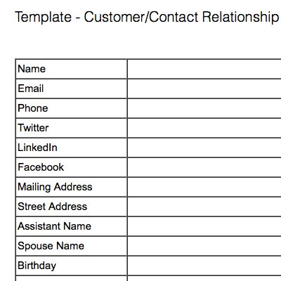 Note templates for customer relationships – Evernote Help & Learning
