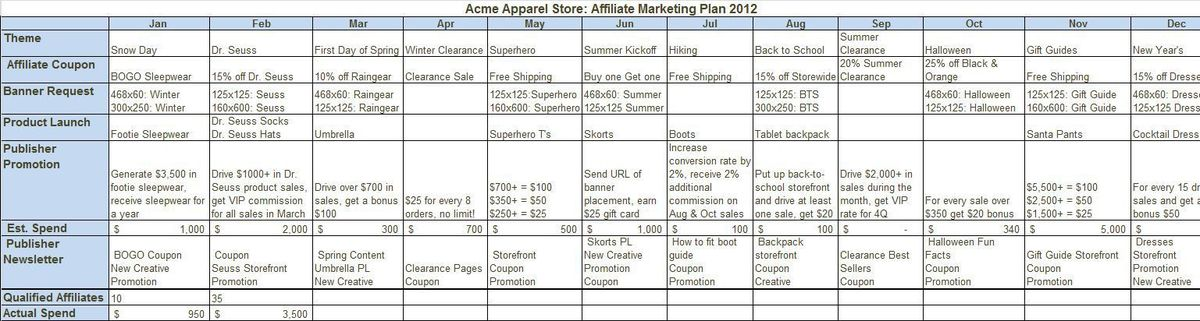 Marketing Plan Example. Marketing Strategy Example - Google Search ...