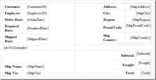 Custom Form Template: Creating Custom HTML Table Layout | Code On Time