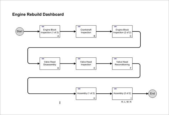6+ Process Map Templates – Free PDF, Excel Document Format ...
