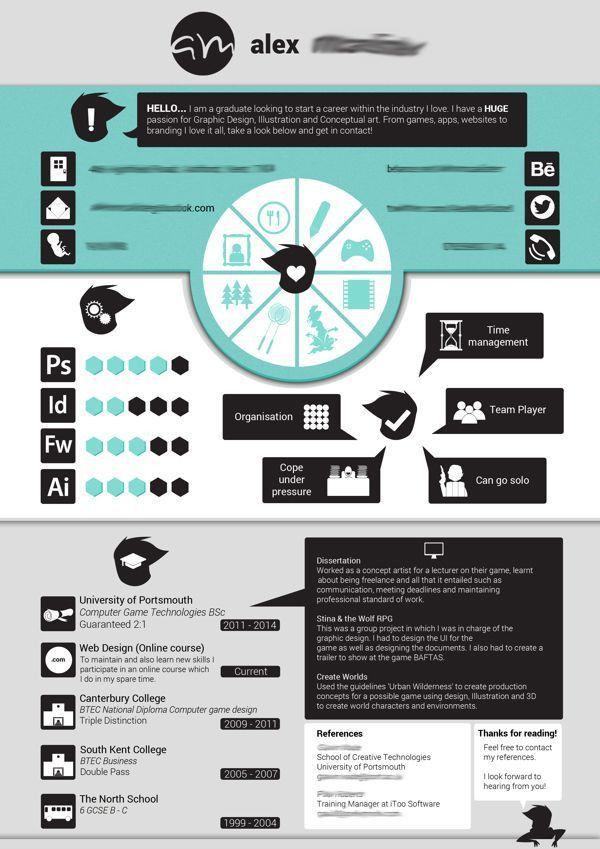 108 best cv images on Pinterest | Resume ideas, Cv design and ...