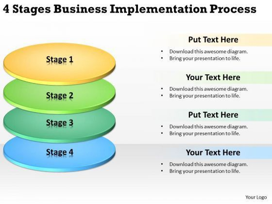 4 Stages Business Implementation Process Small Plan Sample ...