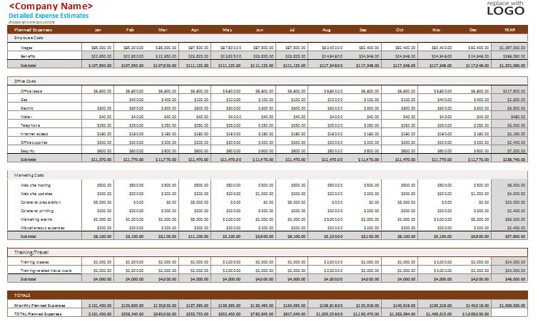 Business Budget Template Excel Free | Free Business Template